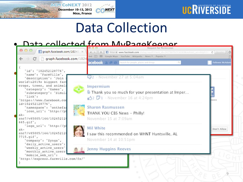 Data Collection Data collected from MyPageKeeper
