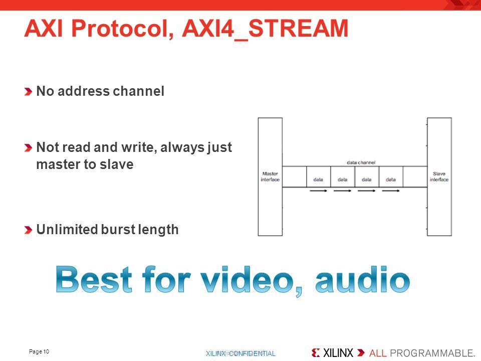 AXI Protocol, AXI4_STREAM