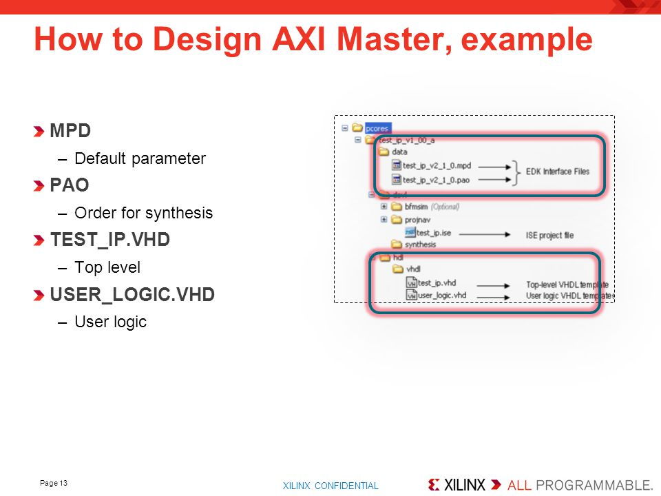 How to Design AXI Master, example