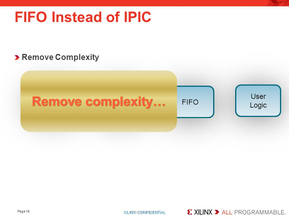 FIFO Instead of IPIC Remove complexity… Remove Complexity