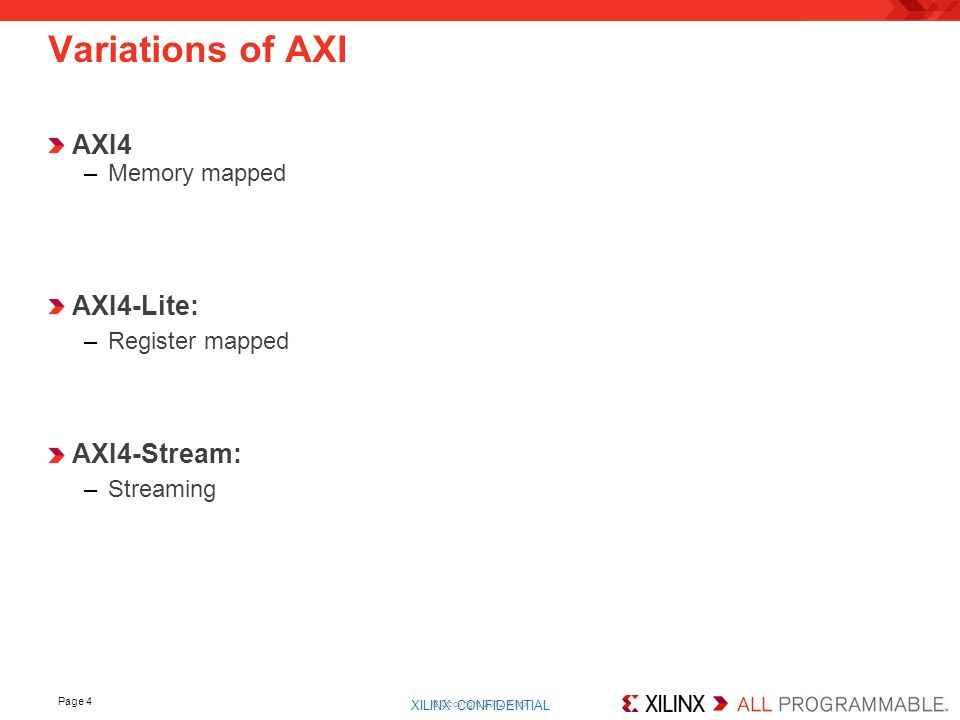 Variations of AXI AXI4 AXI4-Lite: AXI4-Stream: Memory mapped