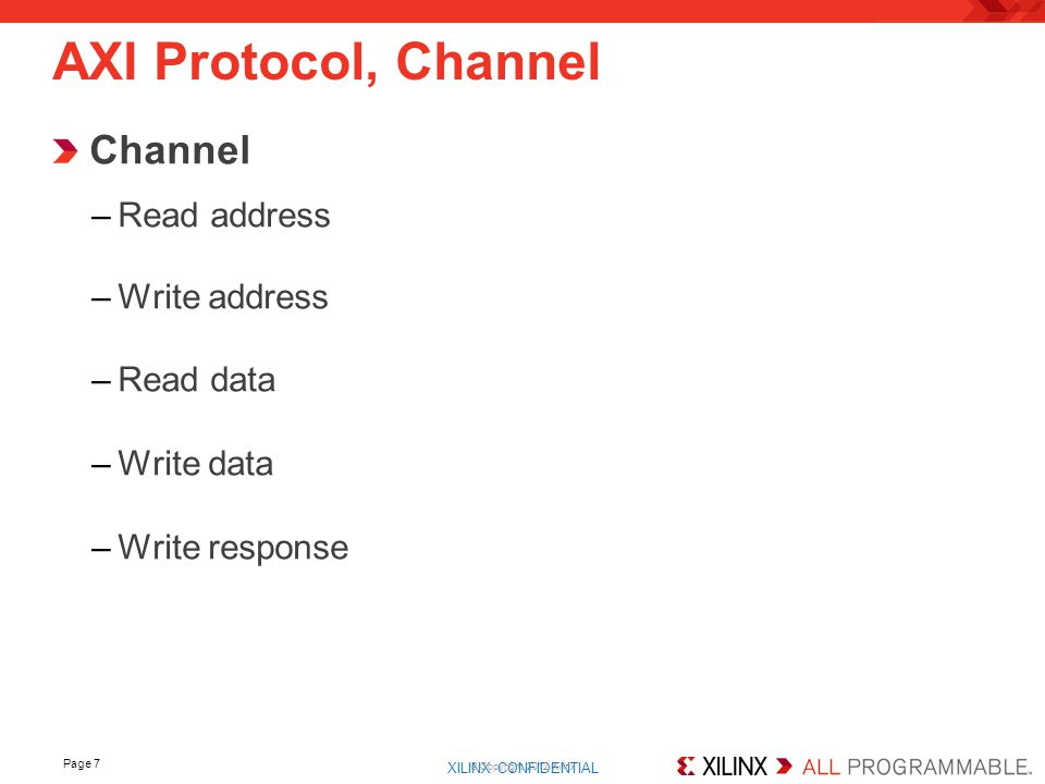 AXI Protocol, Channel Channel Read address Write address Read data