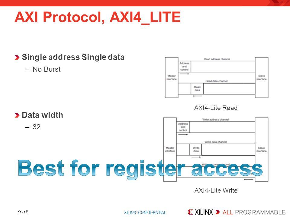 Best for register access
