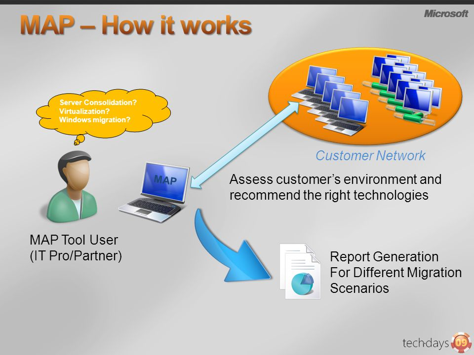 MAP – How it works Customer Network Assess customer's environment and