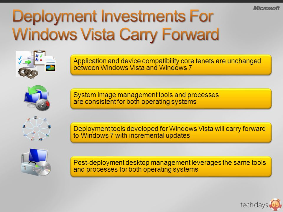 Deployment Investments For Windows Vista Carry Forward
