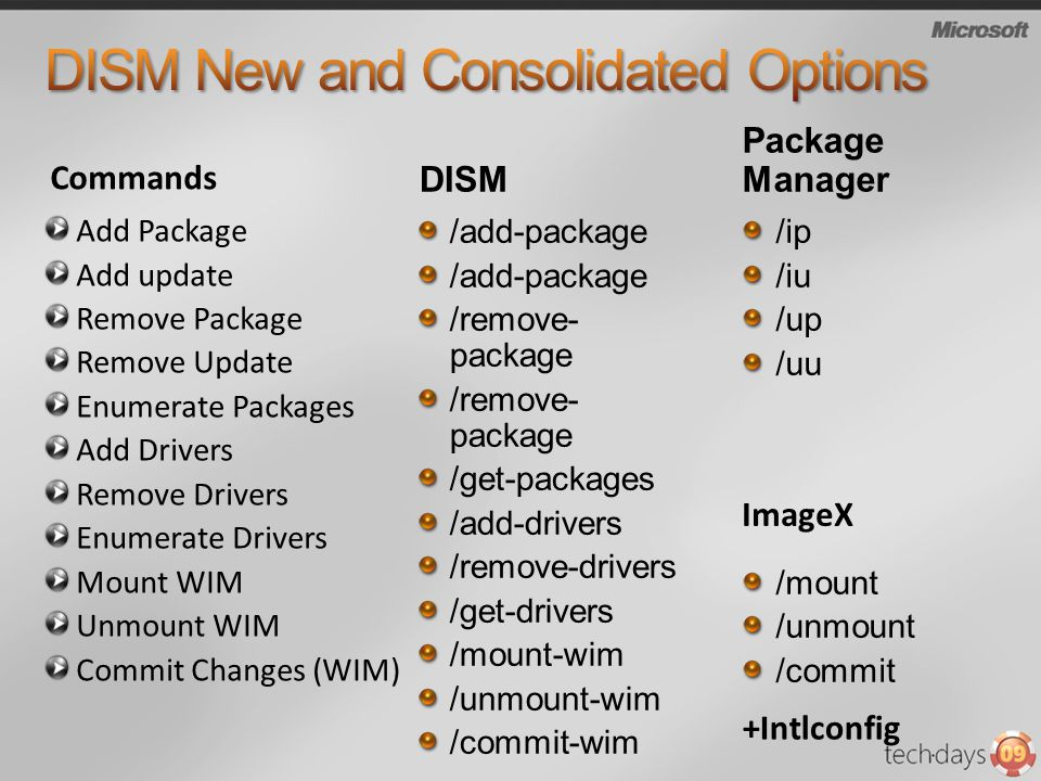 DISM New and Consolidated Options