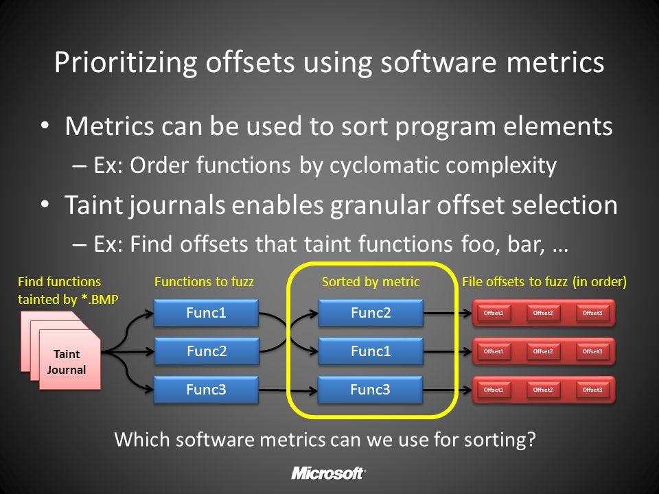 Prioritizing offsets using software metrics