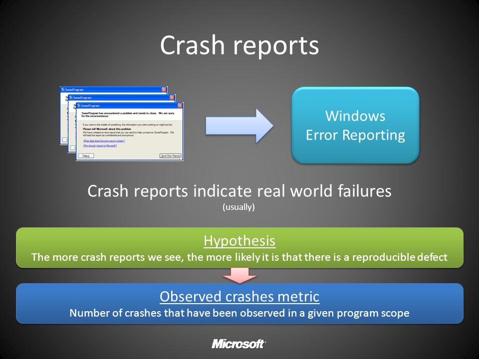 Crash reports Crash reports indicate real world failures Windows