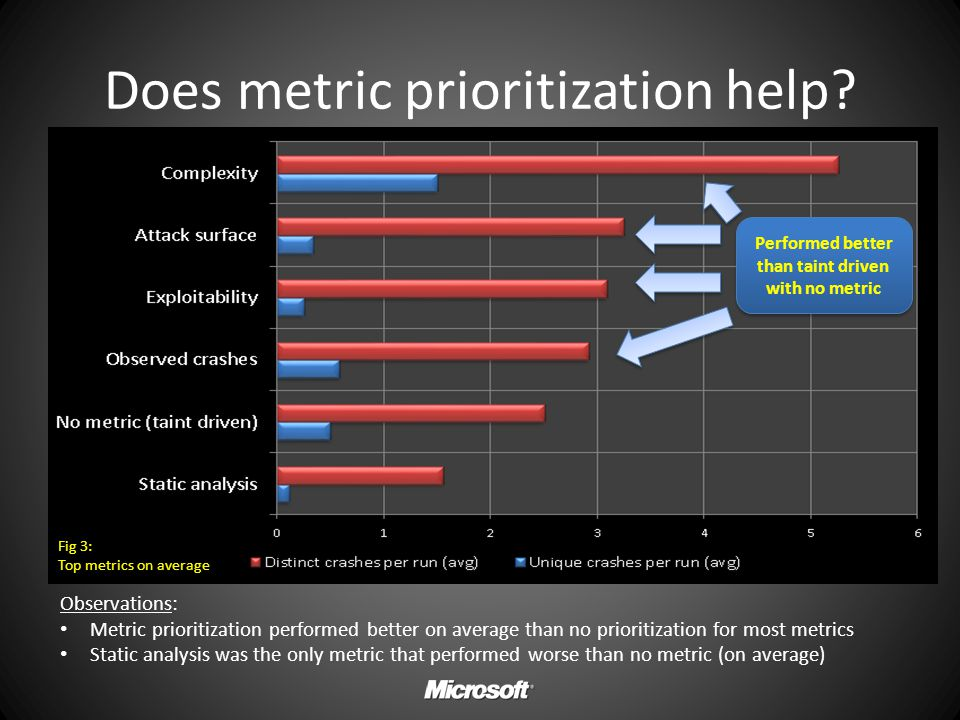 Does metric prioritization help