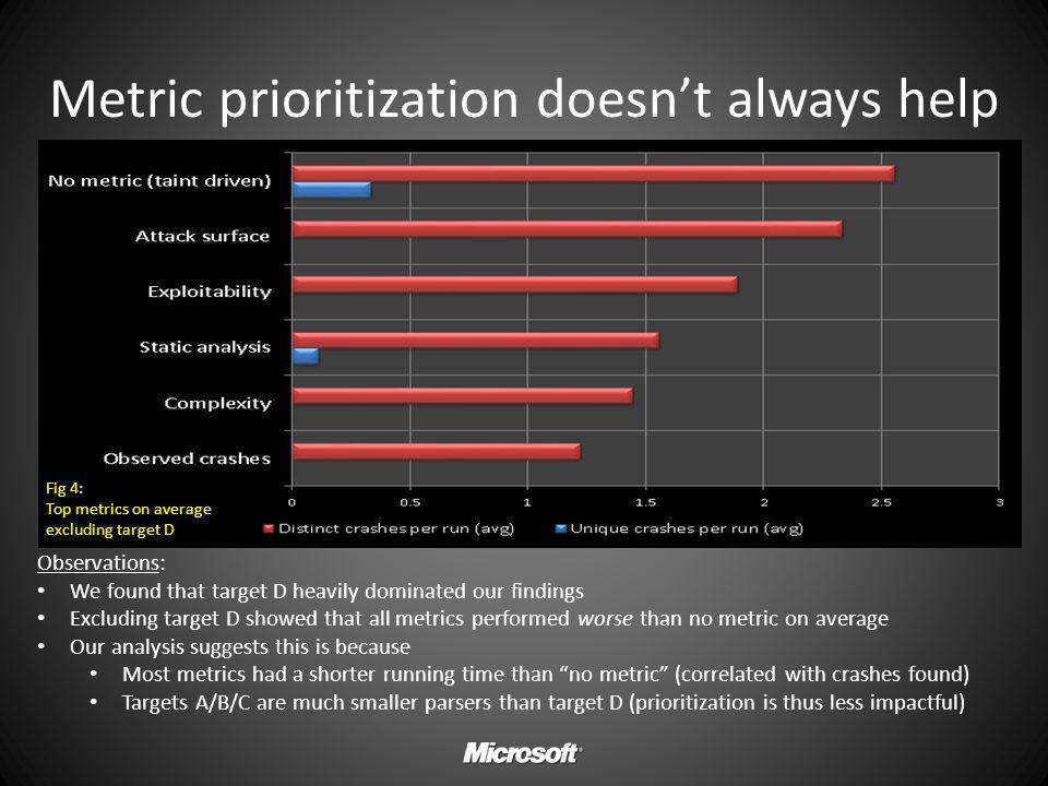 Metric prioritization doesn't always help