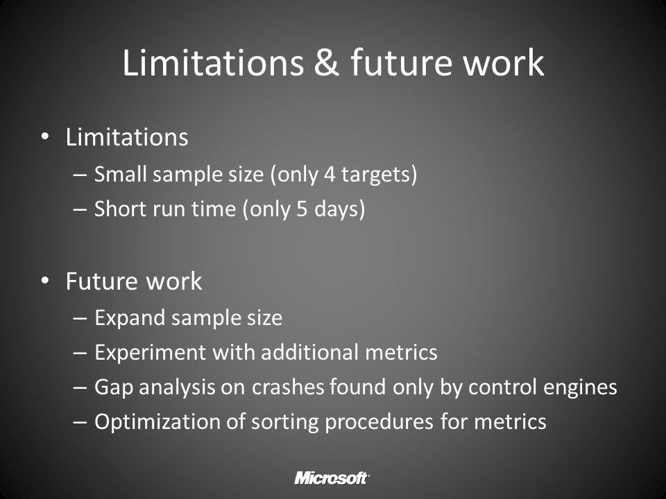 Limitations & future work