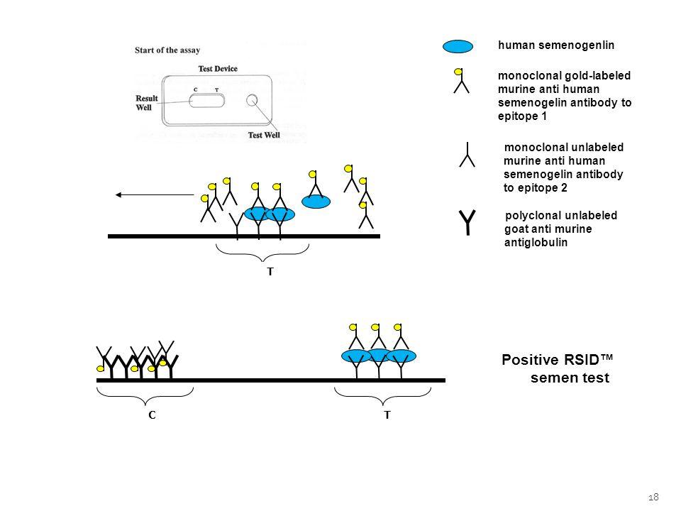 Positive RSID™ semen test