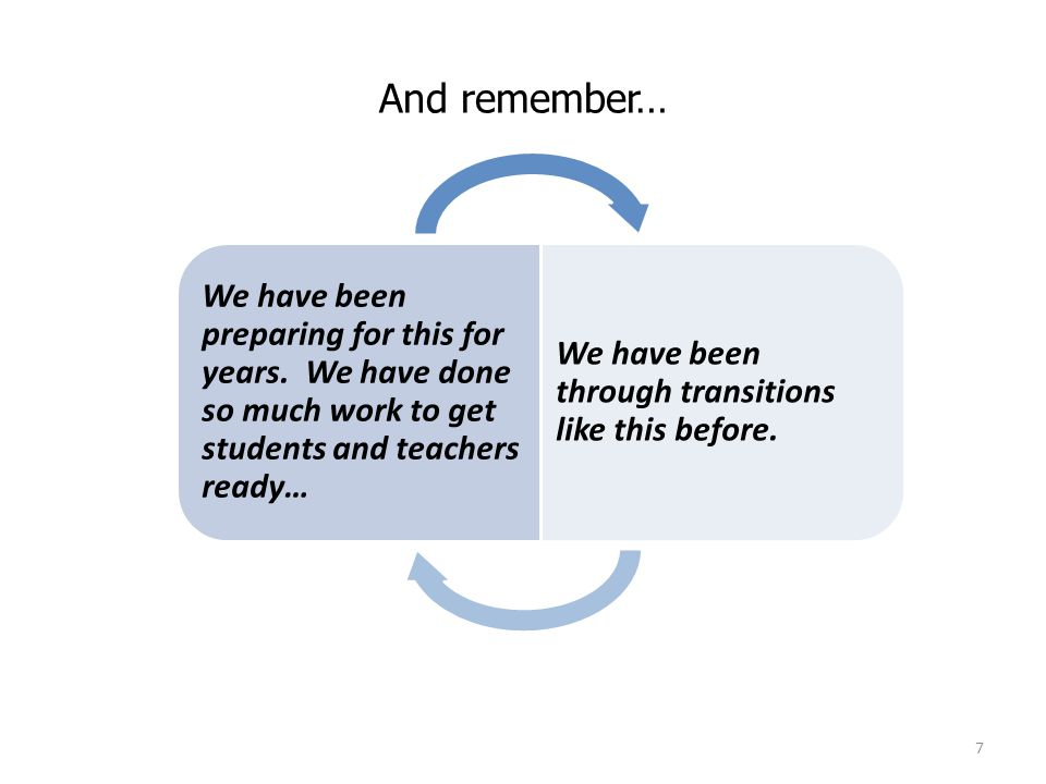 And remember… We have been preparing for this for years. We have done so much work to get students and teachers ready…