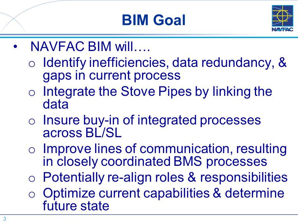 BIM Goal NAVFAC BIM will….
