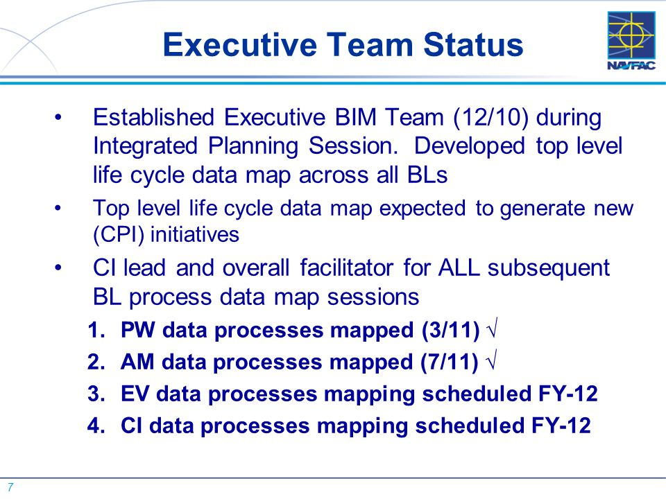 Executive Team Status