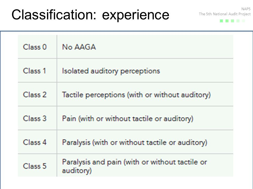 Classification: experience