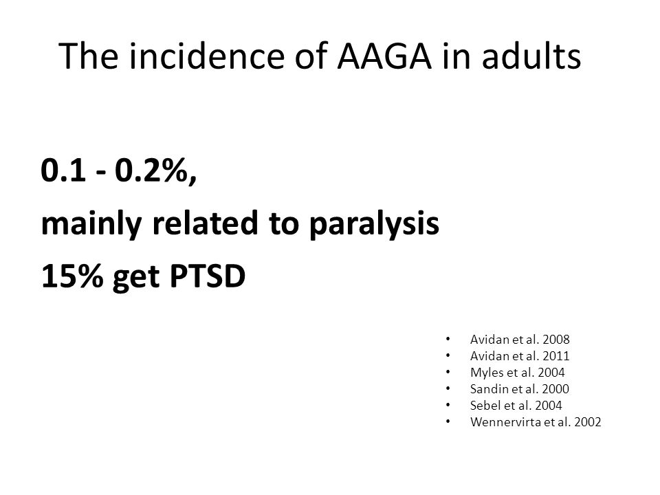 The incidence of AAGA in adults