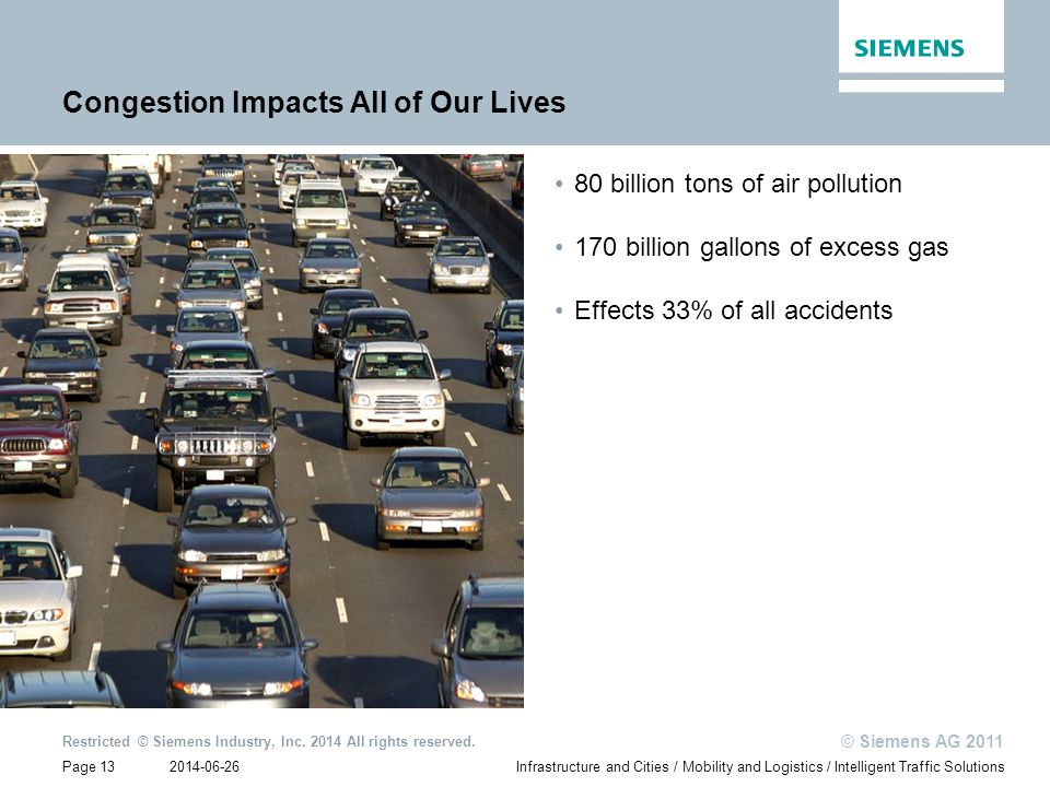 Congestion Impacts All of Our Lives