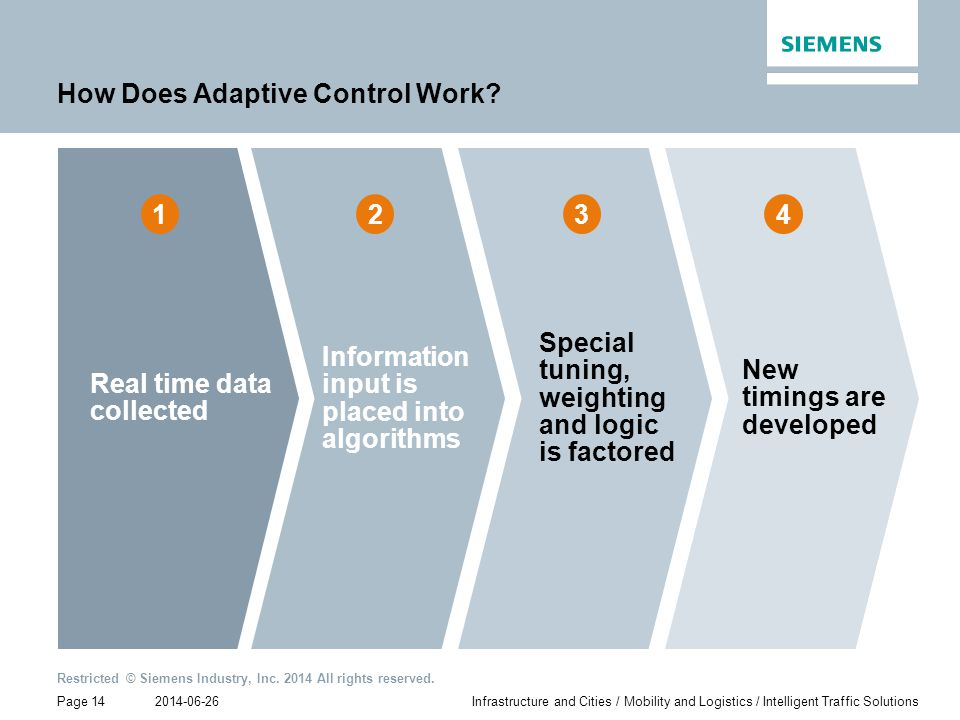 How Does Adaptive Control Work