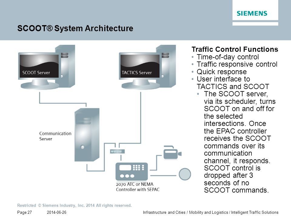 SCOOT® System Architecture