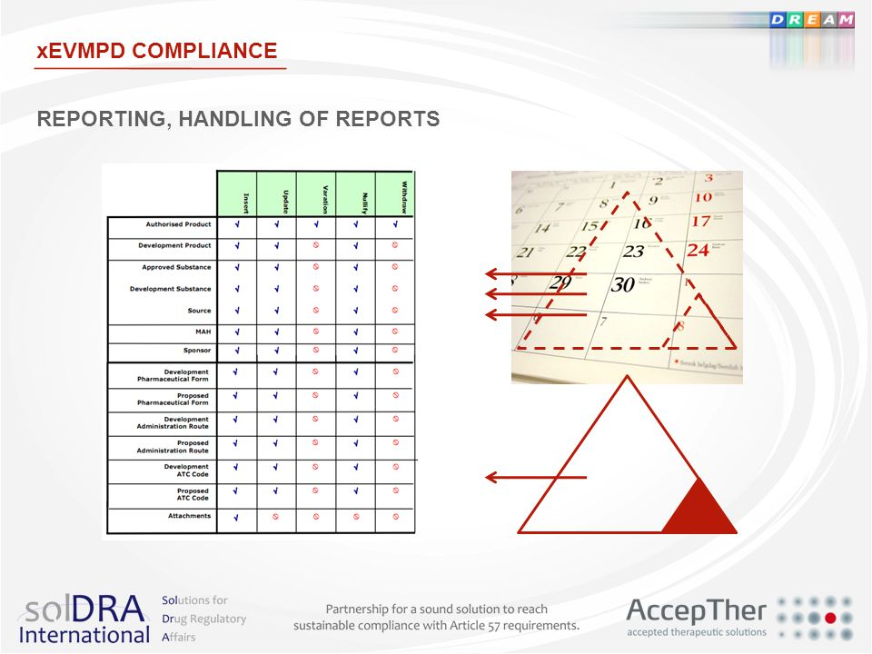 xEVMPD COMPLIANCE REPORTING, HANDLING OF REPORTS