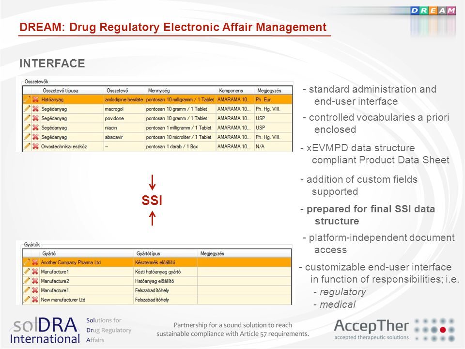 SSI DREAM: Drug Regulatory Electronic Affair Management INTERFACE