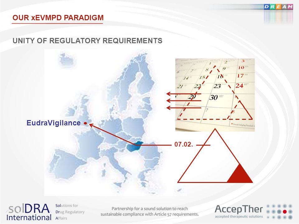 UNITY OF REGULATORY REQUIREMENTS
