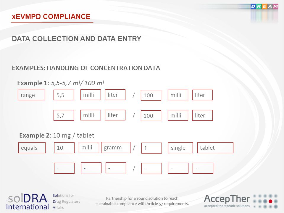EXAMPLES: HANDLING OF CONCENTRATION DATA