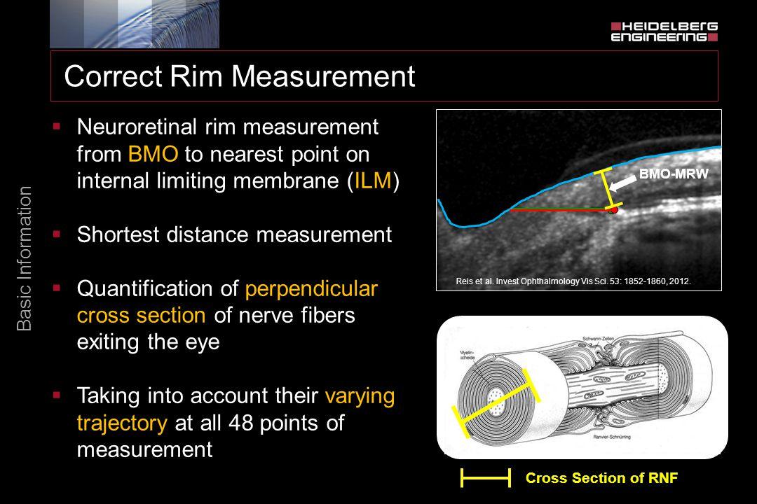 Correct Rim Measurement