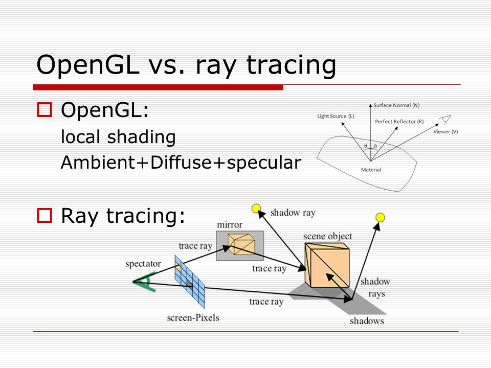 OpenGL vs. ray tracing OpenGL: Ray tracing: local shading