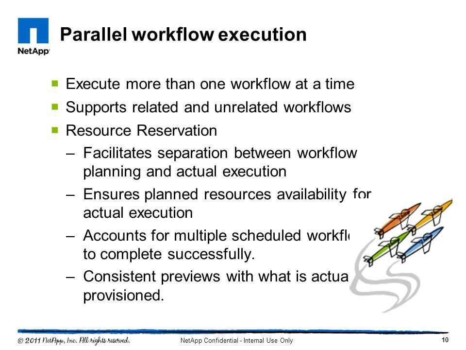 Parallel workflow execution