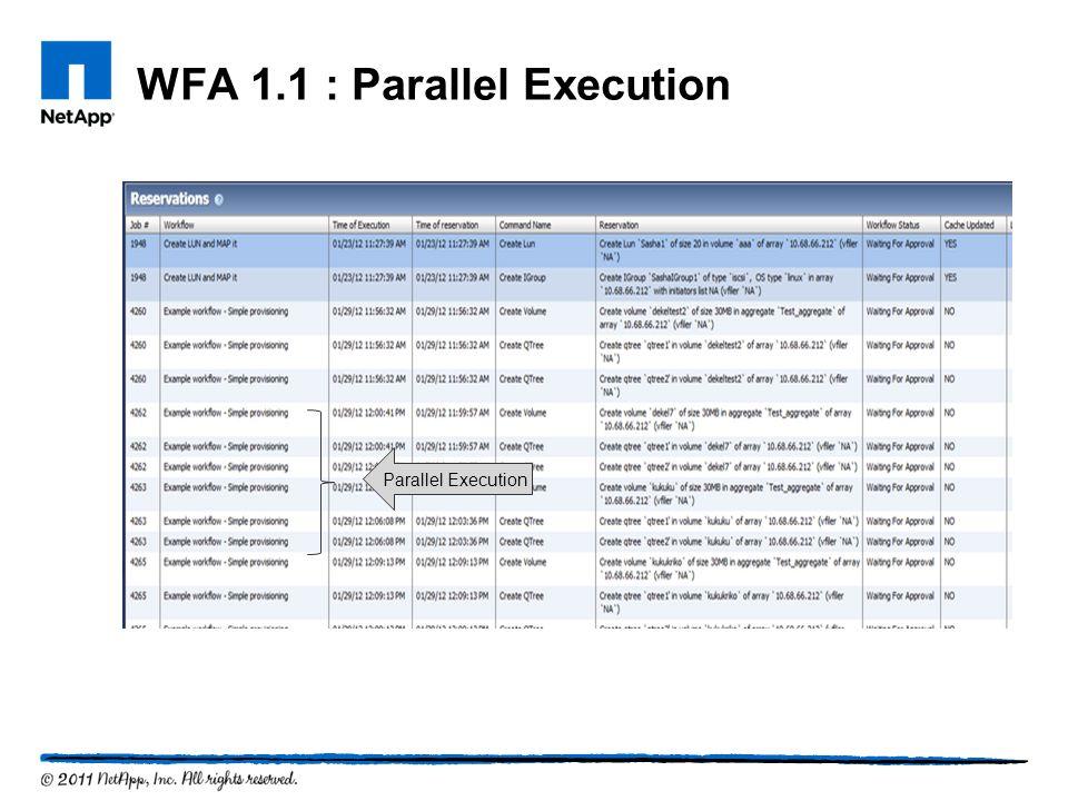 WFA 1.1 : Parallel Execution