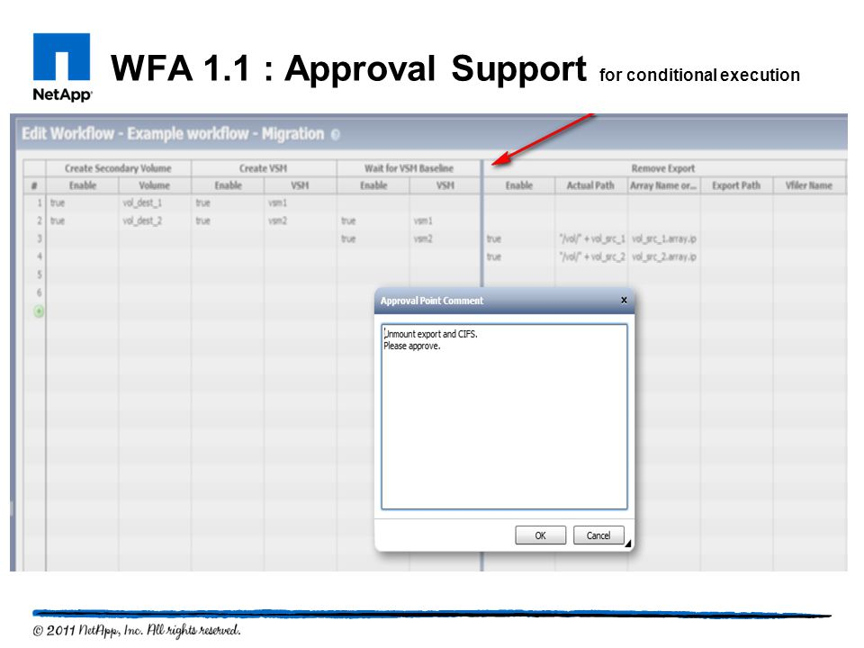 WFA 1.1 : Approval Support for conditional execution
