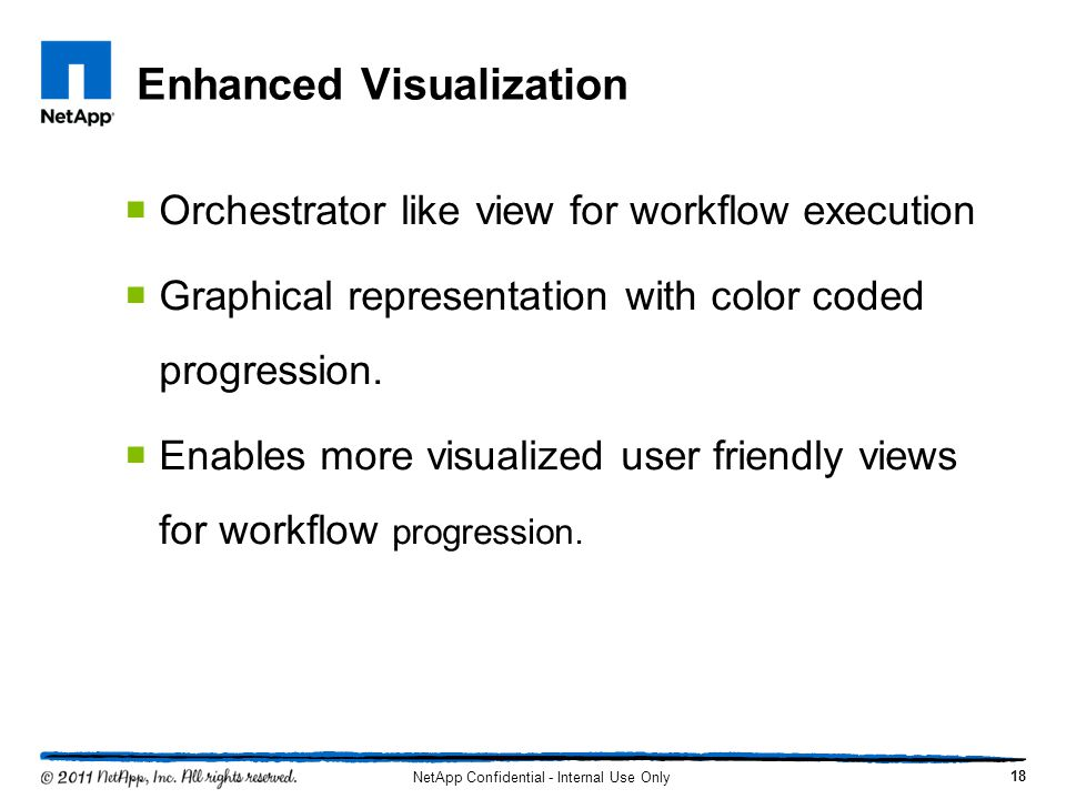 Enhanced Visualization