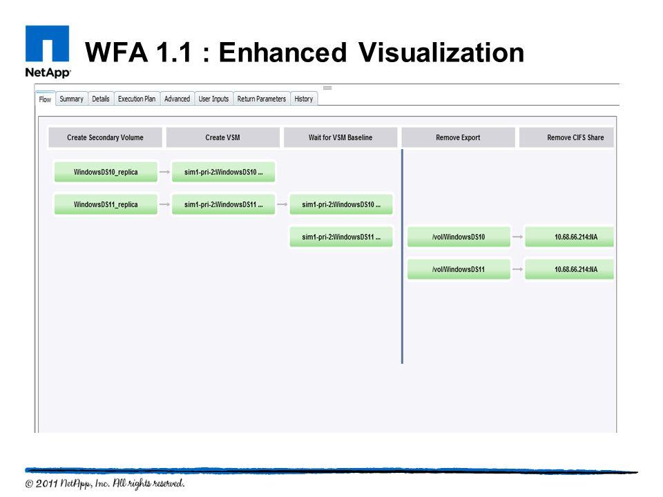 WFA 1.1 : Enhanced Visualization