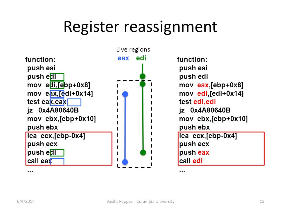 Register reassignment