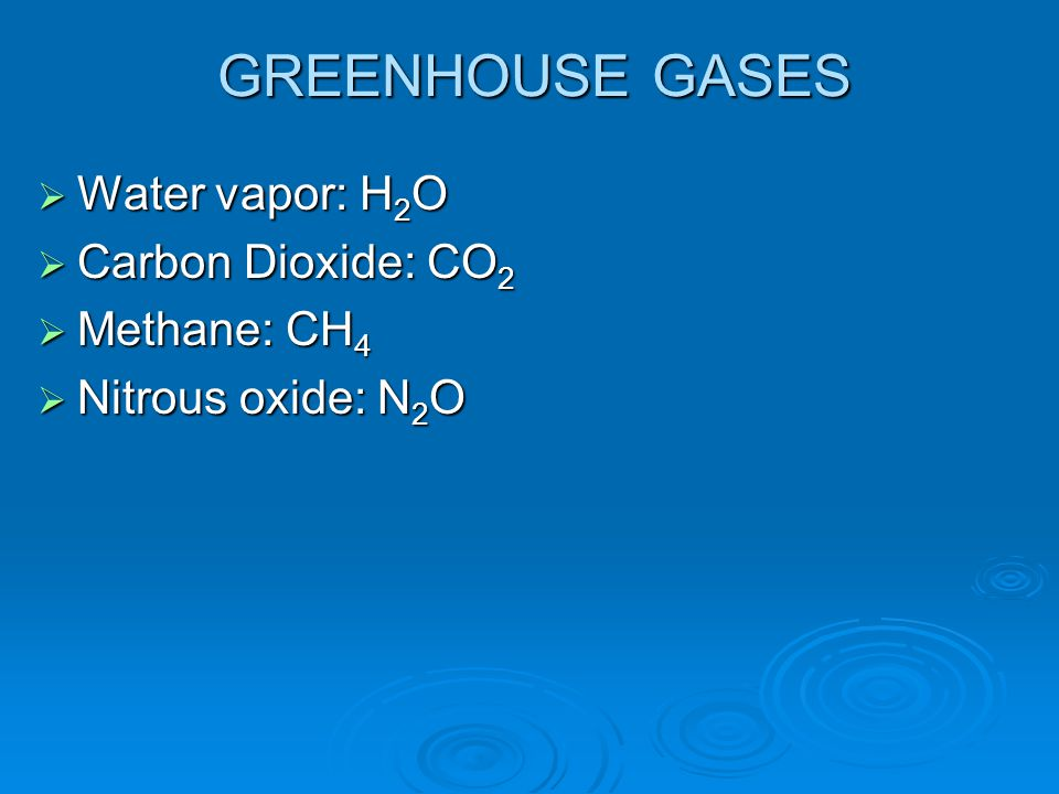 GREENHOUSE GASES Water vapor: H2O Carbon Dioxide: CO2 Methane: CH4