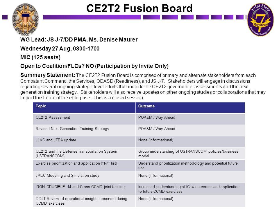 CE2T2 Fusion Board WG Lead: JS J-7/DD PMA, Ms. Denise Maurer