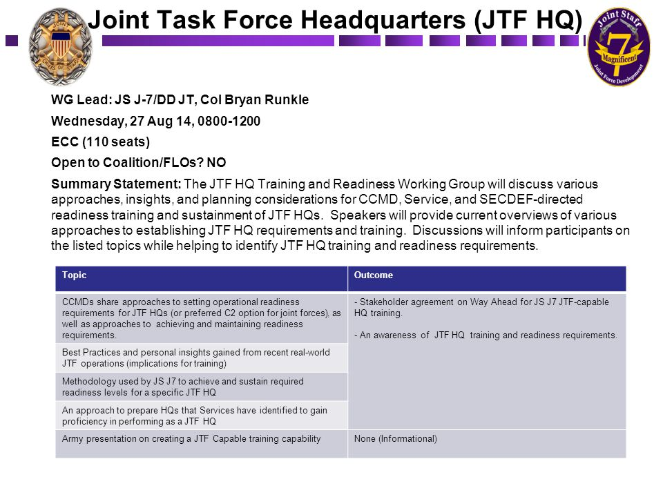 Joint Task Force Headquarters (JTF HQ)