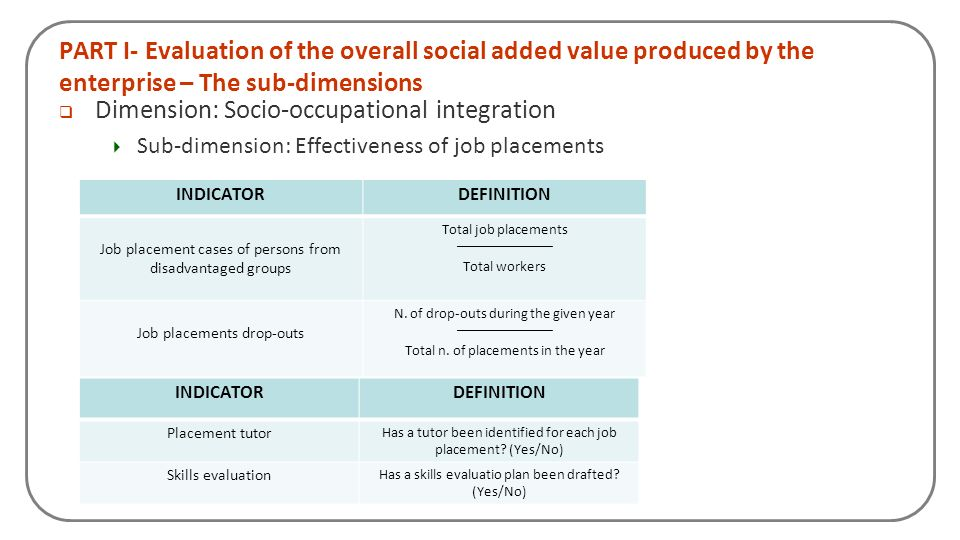 Dimension: Socio-occupational integration