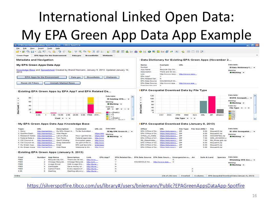 International Linked Open Data: My EPA Green App Data App Example