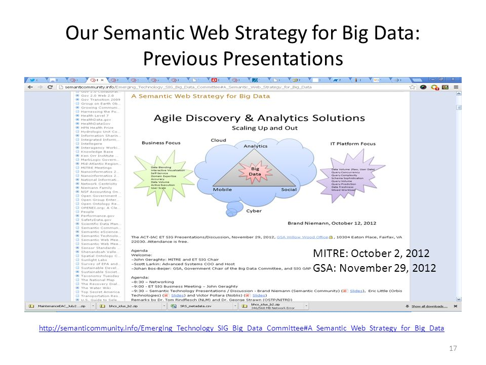 Our Semantic Web Strategy for Big Data: Previous Presentations