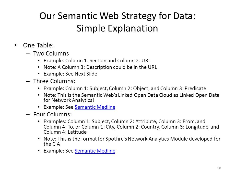 Our Semantic Web Strategy for Data: Simple Explanation