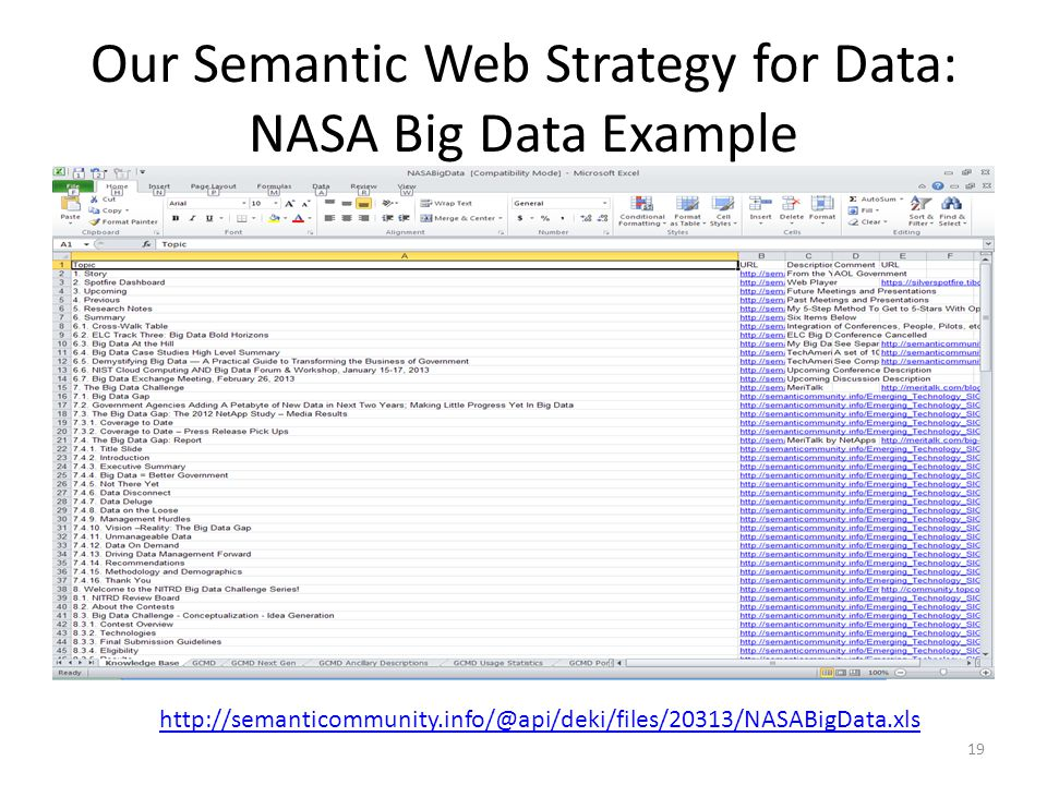 Our Semantic Web Strategy for Data: NASA Big Data Example
