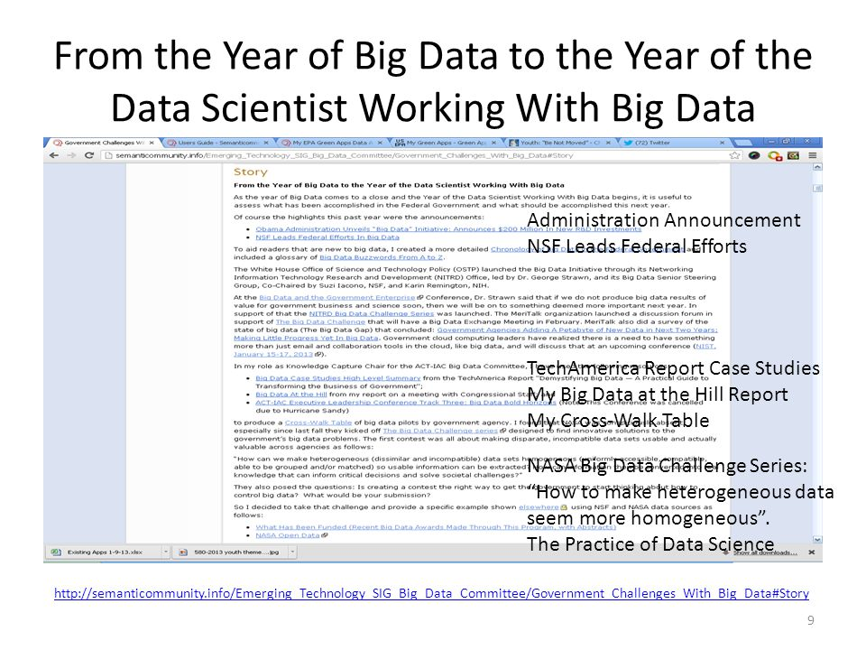 From the Year of Big Data to the Year of the Data Scientist Working With Big Data