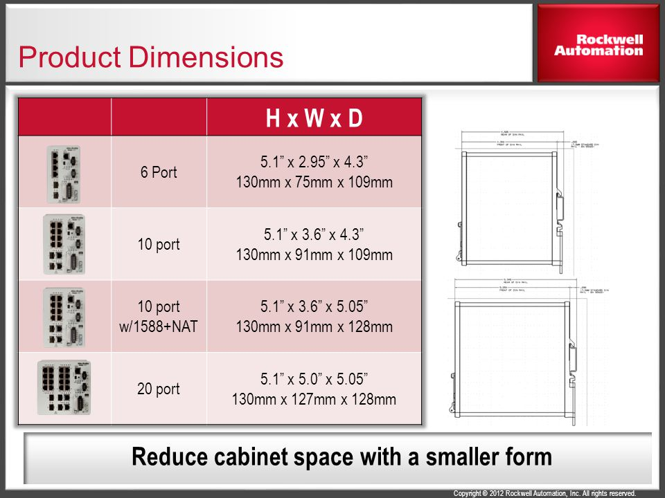 Reduce cabinet space with a smaller form