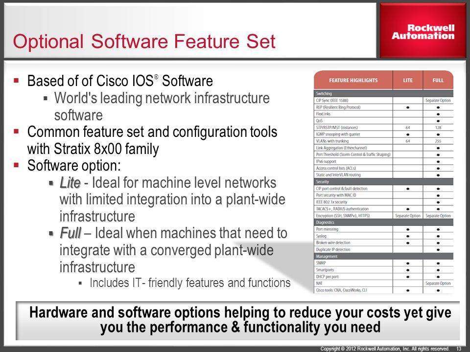 Optional Software Feature Set