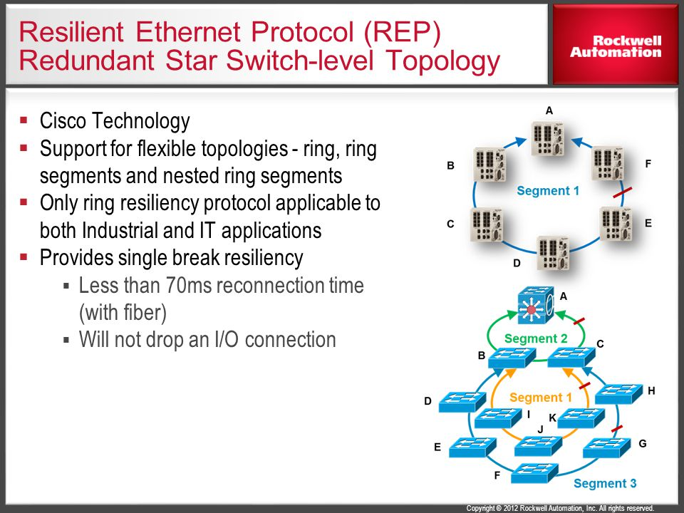 Resilient Ethernet Protocol (REP) Redundant Star Switch-level Topology