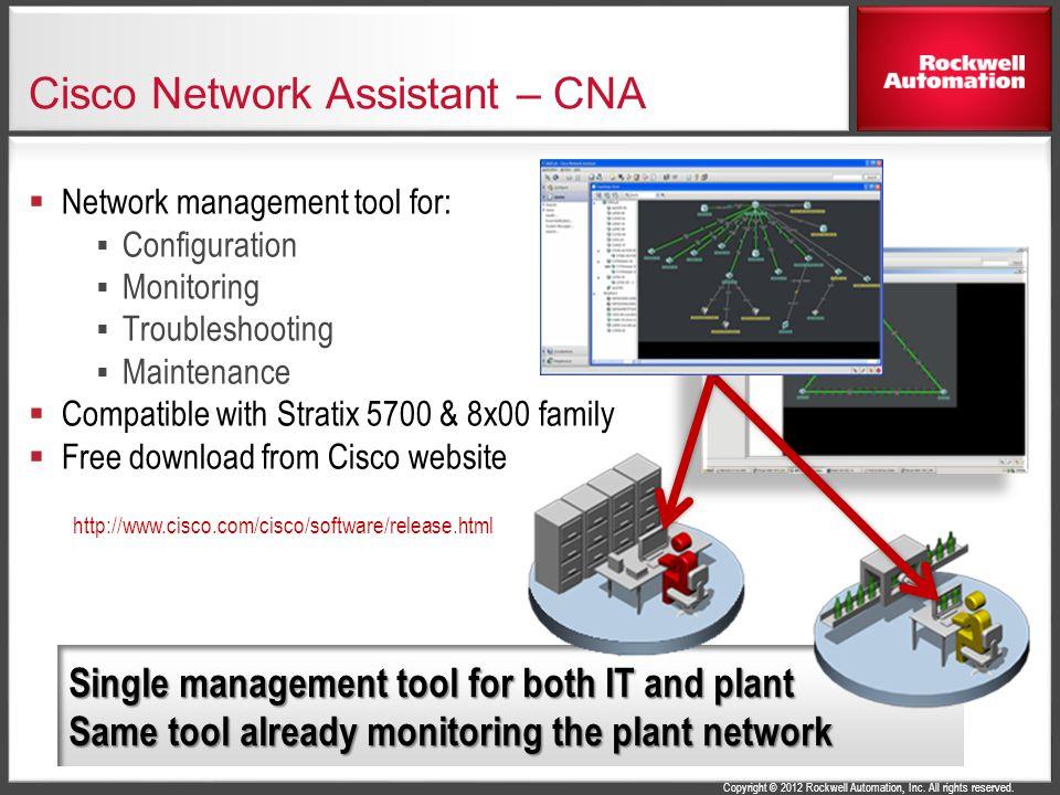 Cisco Network Assistant – CNA