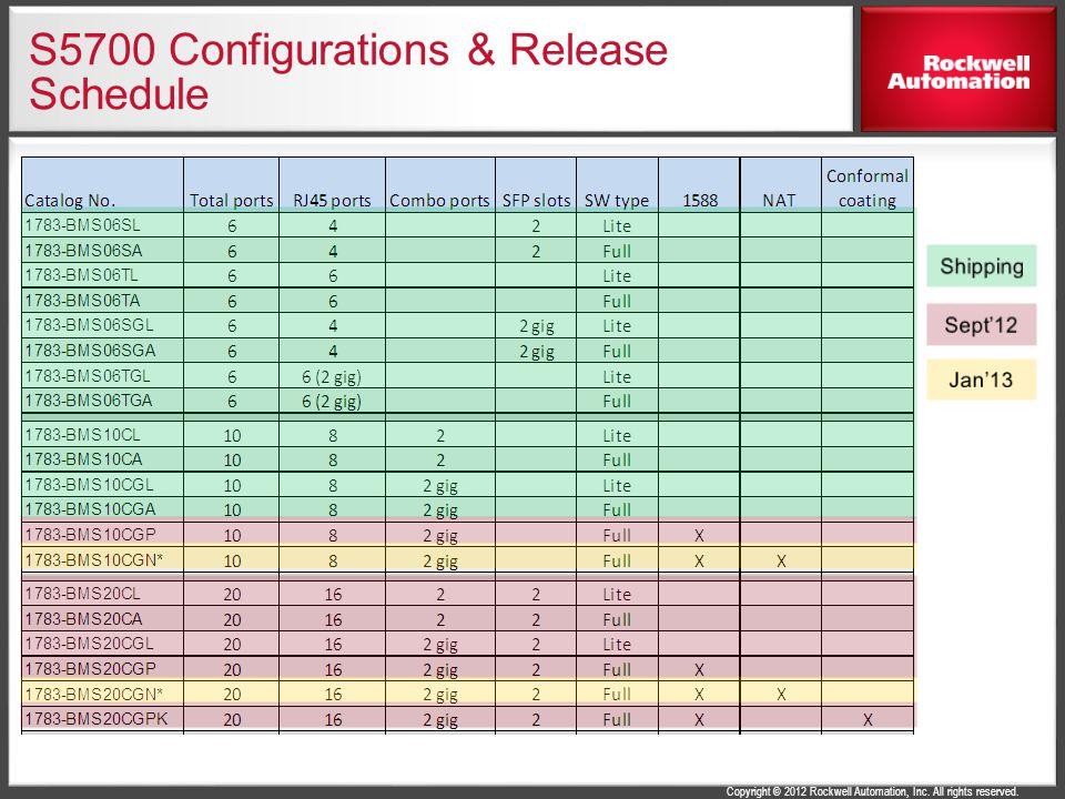 S5700 Configurations & Release Schedule